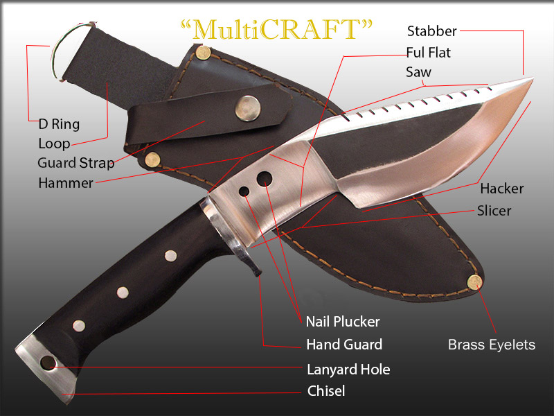 parts and functions of MultiCraft knife-tool