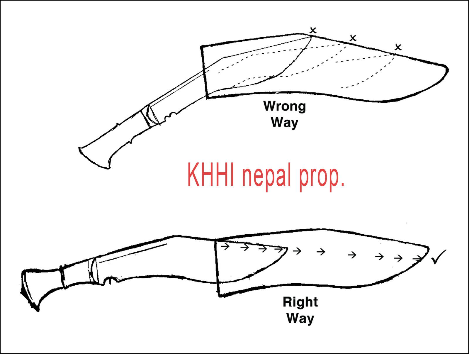 safe kukri withdraw steps